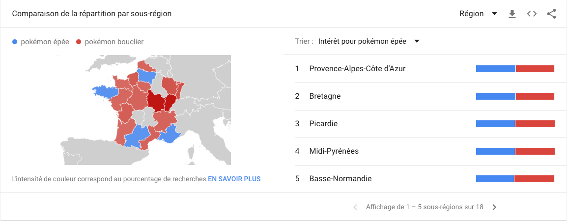 comparaison des versions préférées de Pokémon Épée et Pokémon Bouclier en France