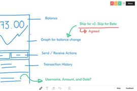 Witeboard tableau collaboratif en ligne