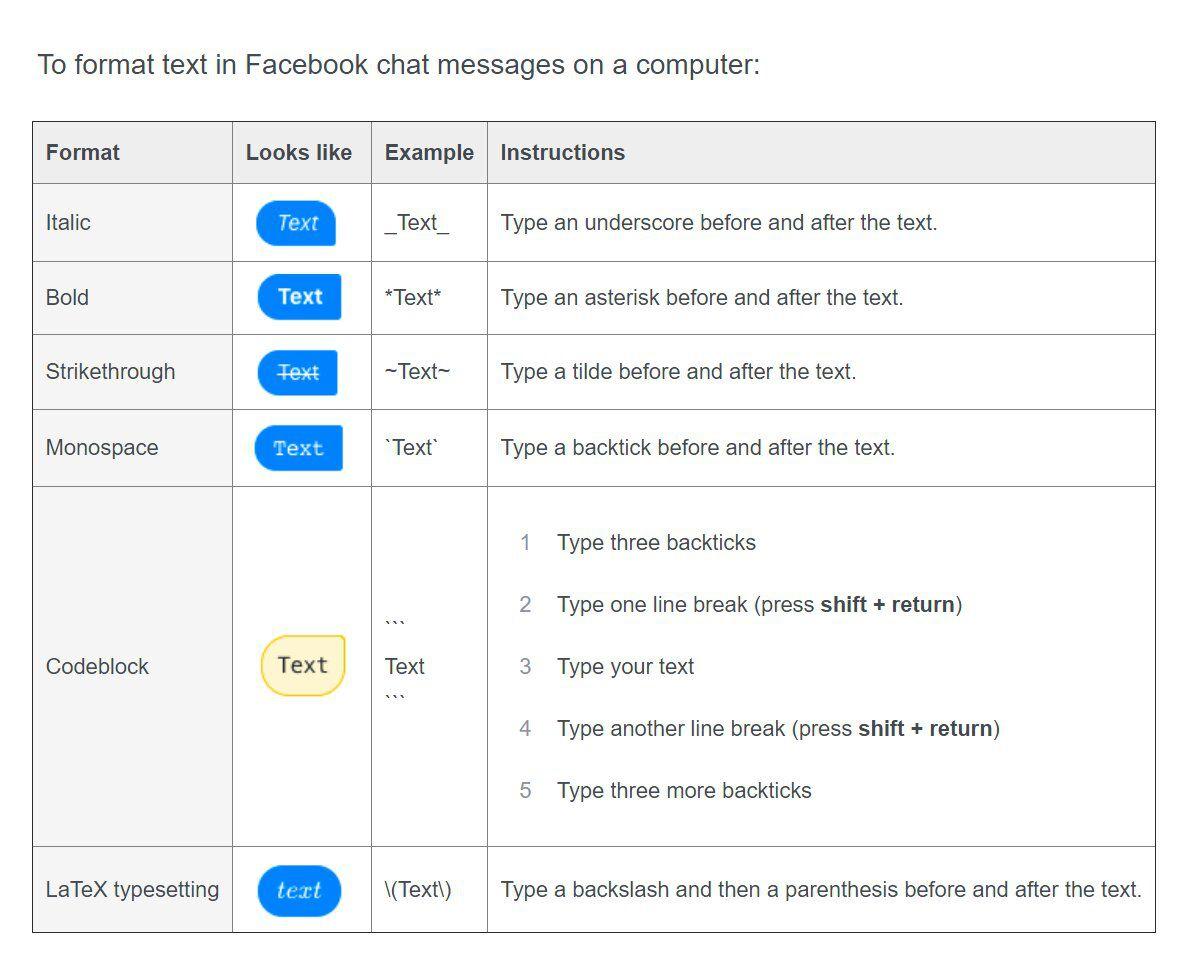 Messenger se met à jour avec des fonctionnalités issues du traitement de texte