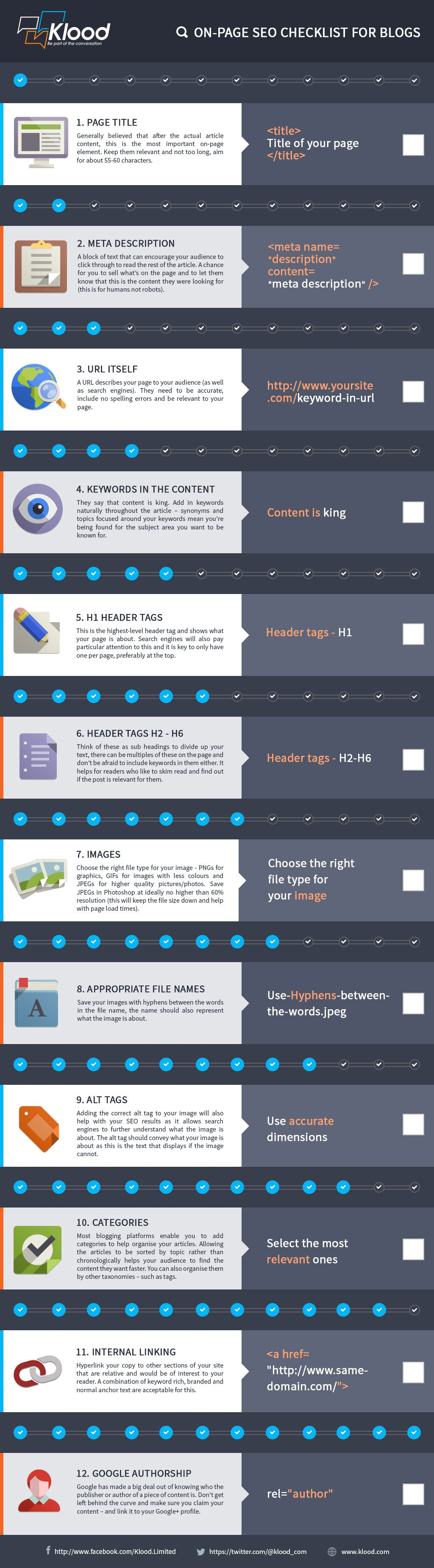 SEO-On-Page-Blog-Infogrpahie