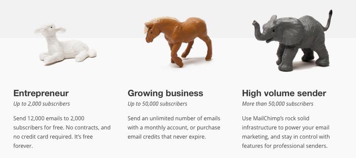 MailChimp est un outil gratuit