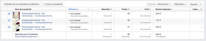 Capture d'ecran AB Testing - Facebook Publicites