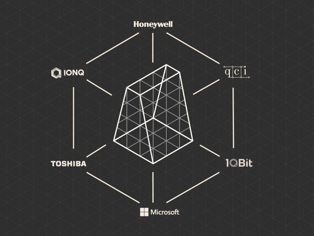Schéma présentant les outils compatibles avec Microsoft Quantum