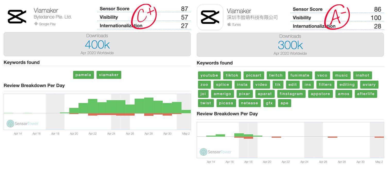 Image présentant les téléchargements de Viamaker sur iOS et Android