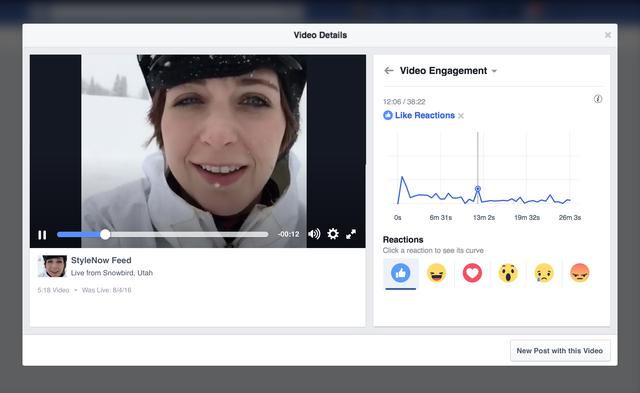 facebook-vidéos-engagement-données-démographiques-like