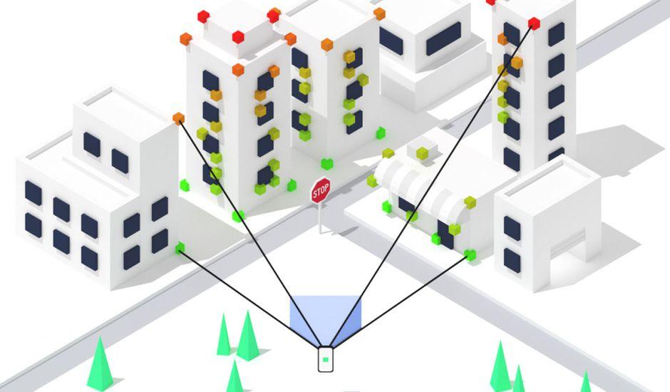 Un schéma représentant le fonctionnement du système développé par Scape Technologies