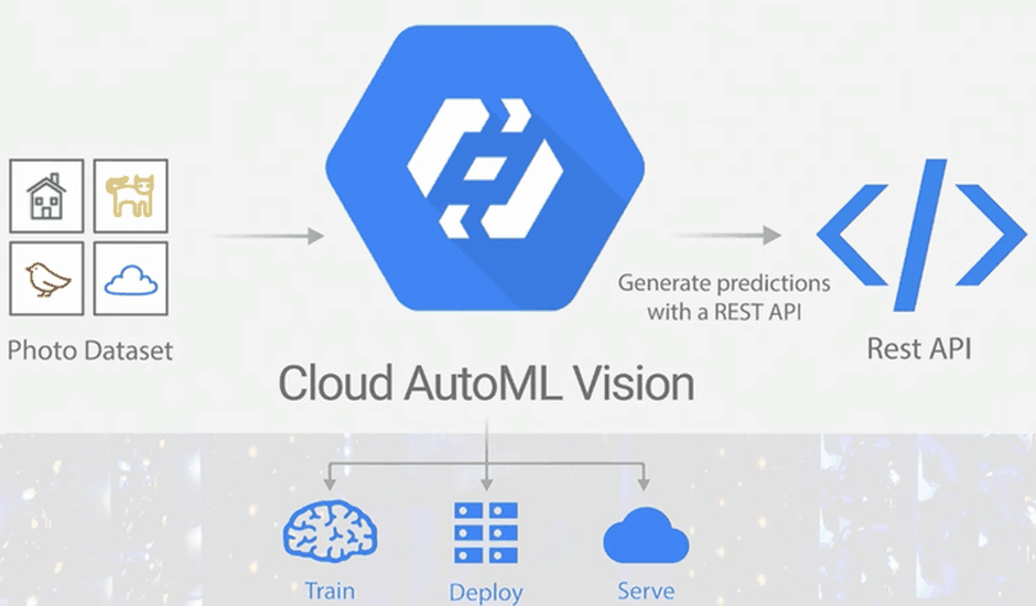 cloud-auto-ml-