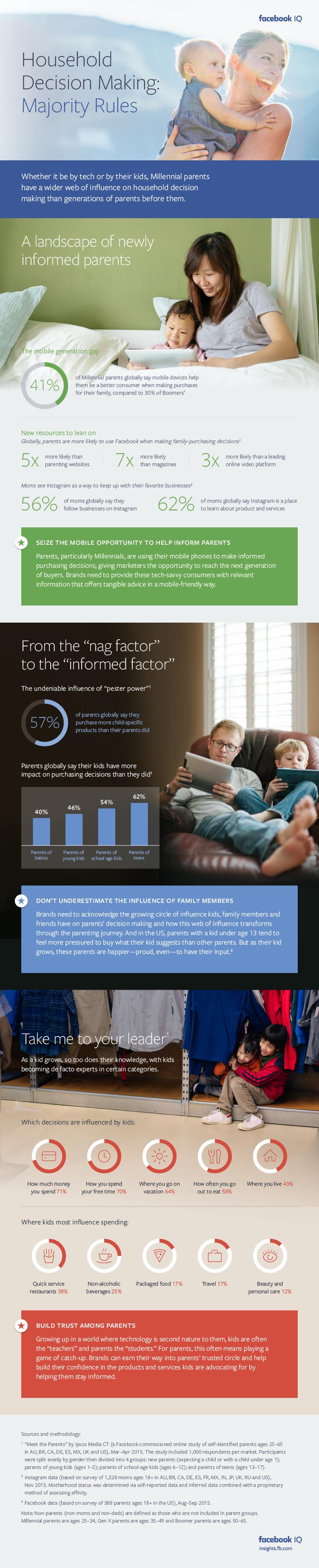parents numériques décision achat internet web mobile