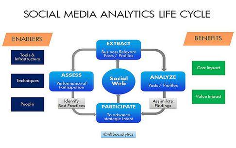 social-media-analytics1