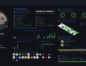 GitHub Metrics profil