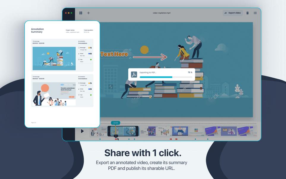 editable partage