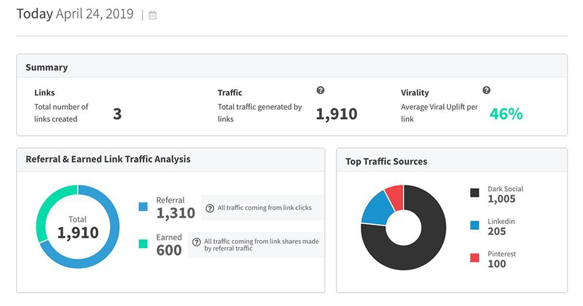 GetSocial : une plateforme complète qui utilise le dark social pour rendre votre contenu viral !