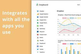 outil tableau metrics