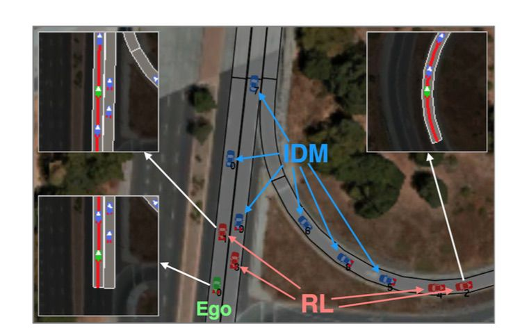 Photo simulation
