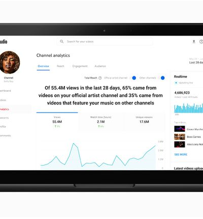 """Un ordinateur affichant """"Analytics for Artists"""" de YouTube."""