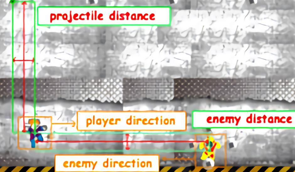 Mega Man 2 : le jeu pour tester les capacités de l'intelligence artificielle.