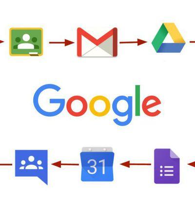Créez des documents Google Docs depuis votre navigateur web, c'est possible!
