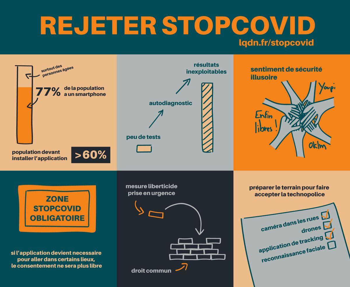 La Quadrature du Net s'oppose au lancement de l'app StopCovid.