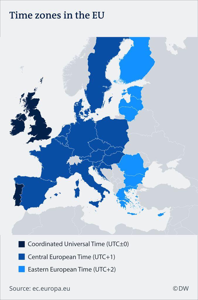 Les pays de l'Union Européenne ont 6 mois pour décider si ils souhaitent rester à l'heure d'été ou à l'heure d'hiver