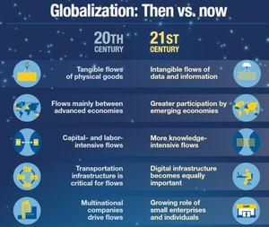 Nous sommes entrés dans le 21ème siècle
