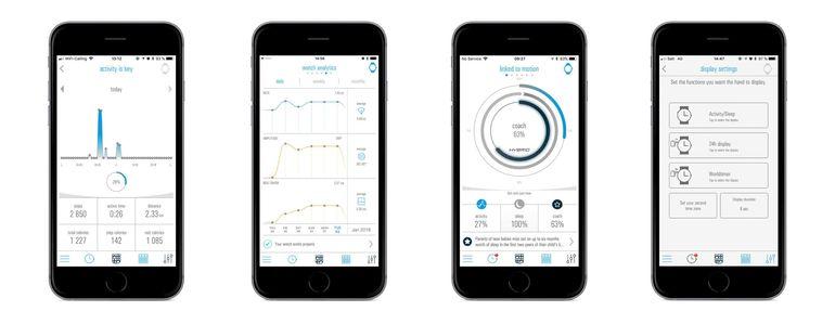 frederique constant hybrid app
