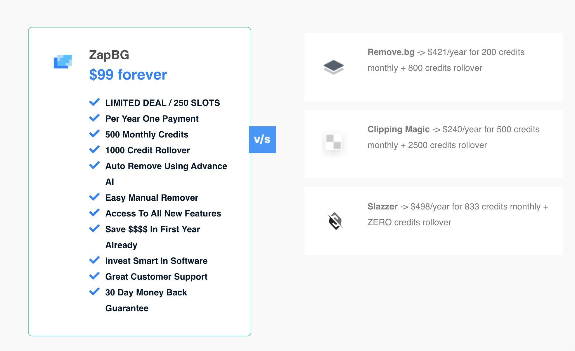 comparaison des prix entre ZapBg et d'autres outils permettant de supprimer des arrières-plans