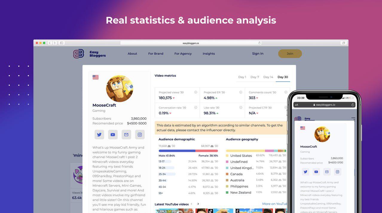 fiche profil d'un influenceur sur Easy Bloggers