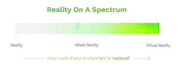 spectre-VR-MR