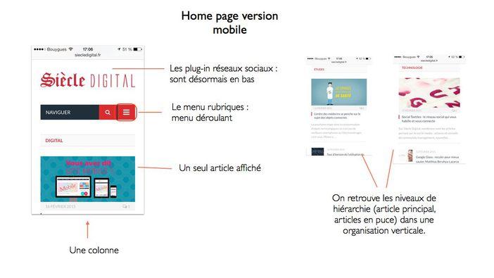 Home Siècle Digital version mobile