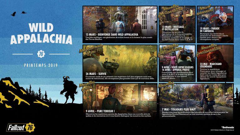 Programme des événements Fallout 76