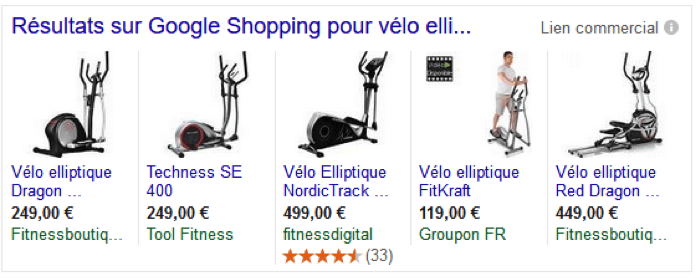 annonce shopping adwords