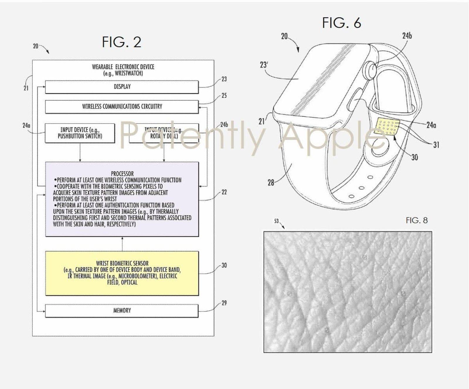 Apple dépose un nouveau brevet.