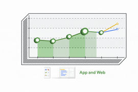 Google Analytics fusionne applications mobiles et site web