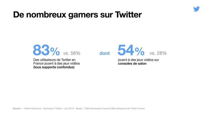 de-nombreux-gamers
