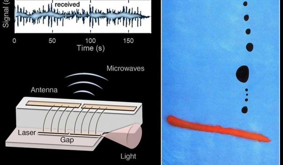 Une radio-laser pourrait engendrer un WiFi ultra rapide