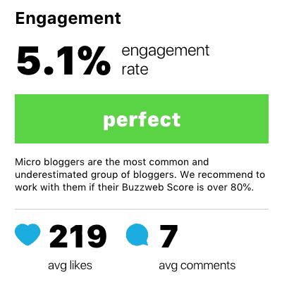 comment obtenir le taux d'engagement sur un compte Instagram ?