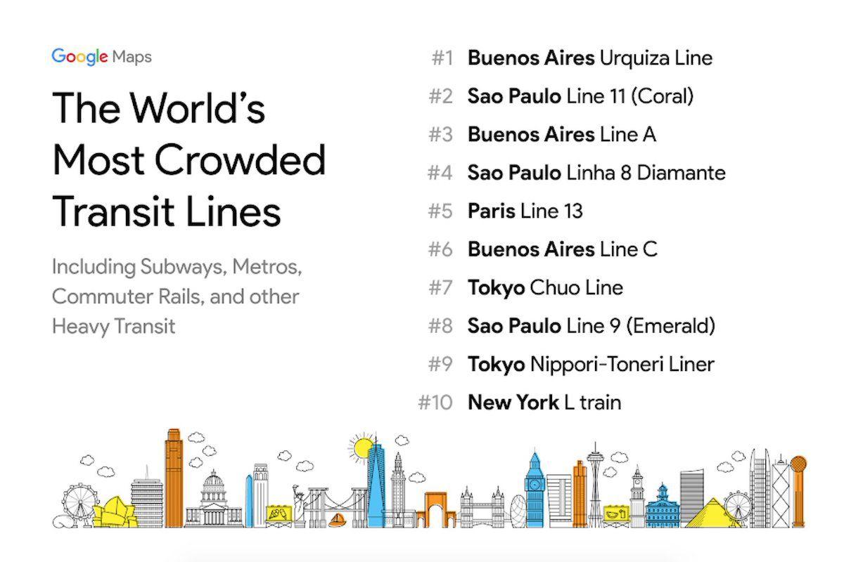 réseaux de transports les plus fréquentés au monde