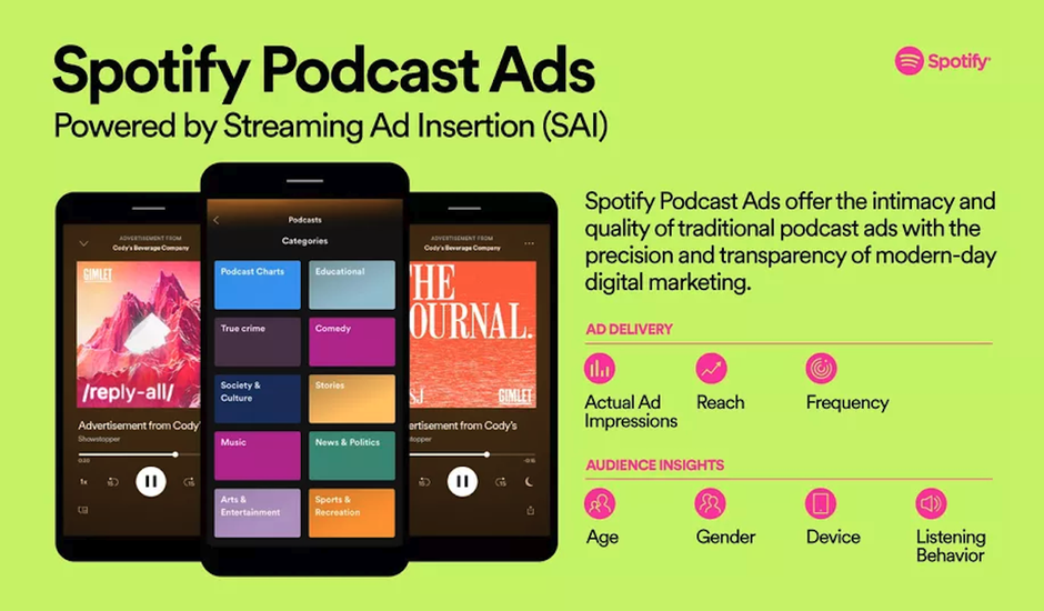 Spotify Podcast Ad
