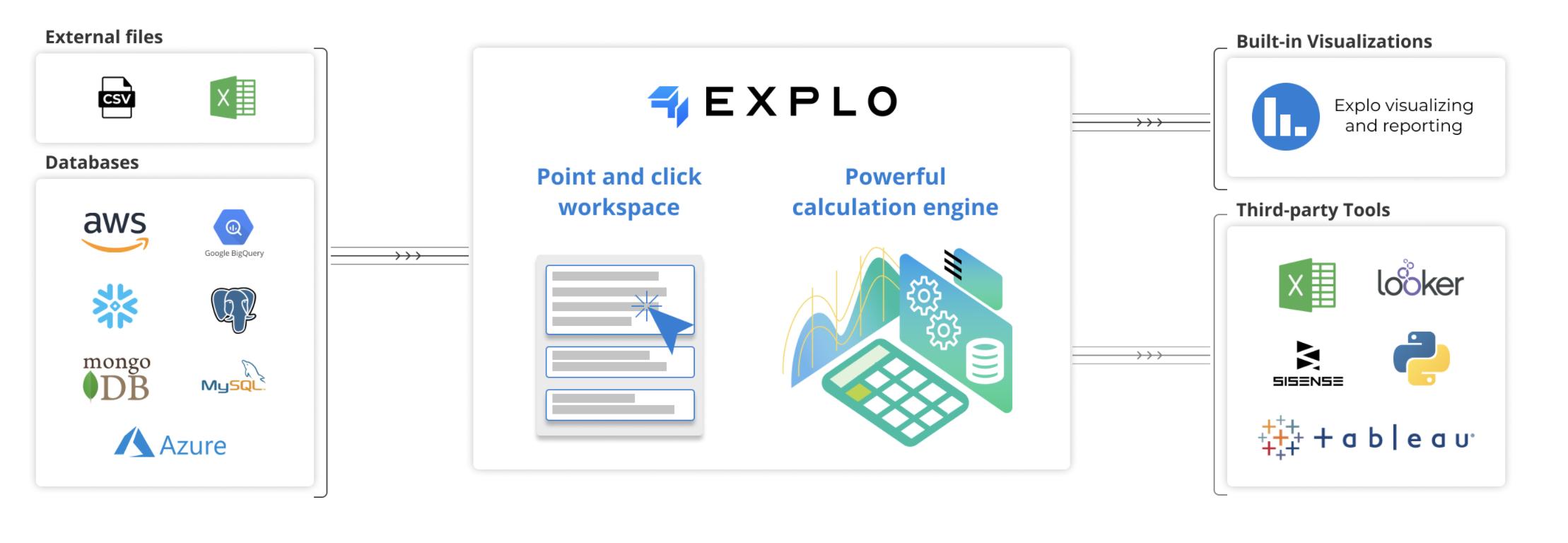 guide explo