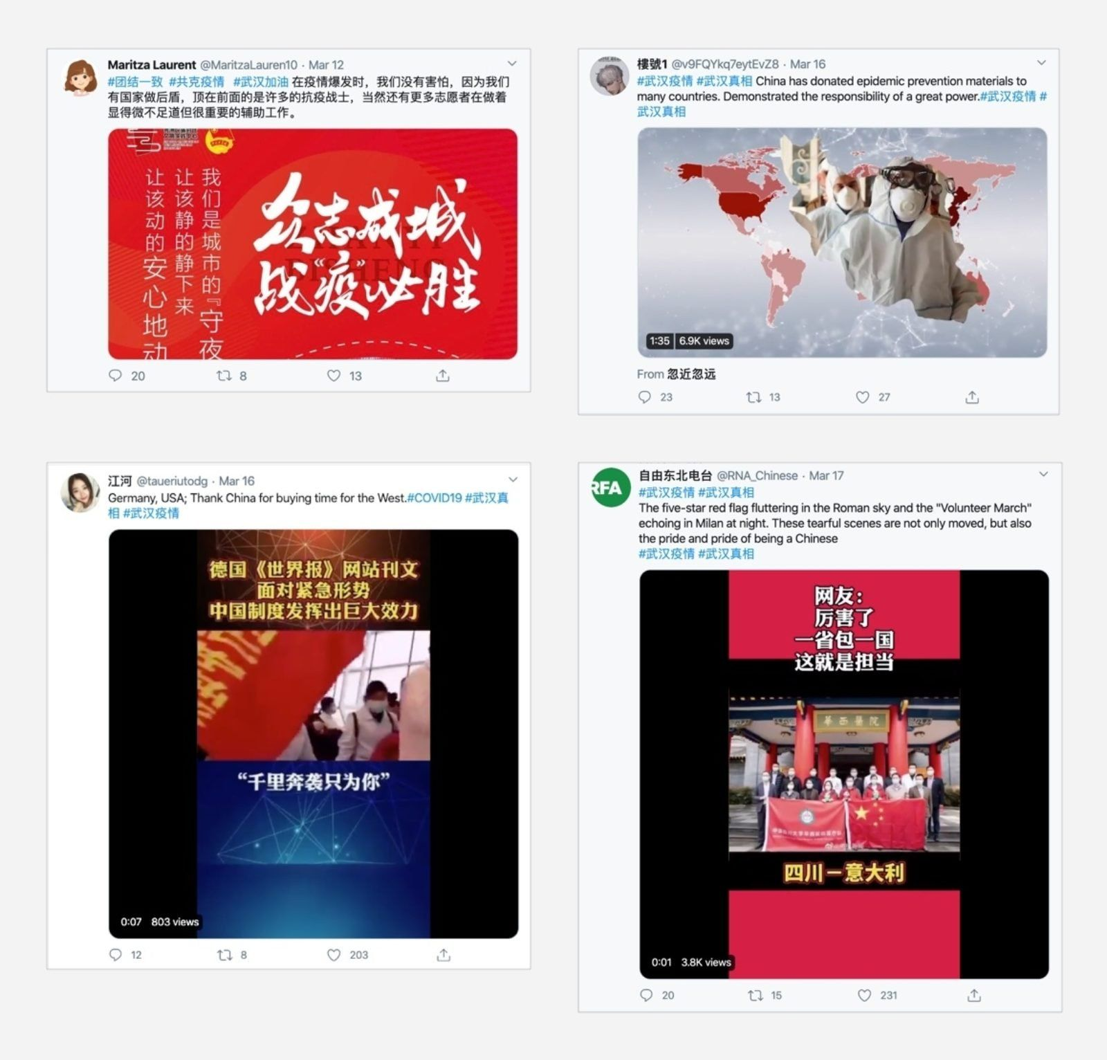 La propagande en Chine pendant le Covid-19.