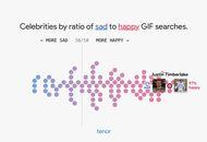 Google lance de nouveaux outils pour trouver un GIF.