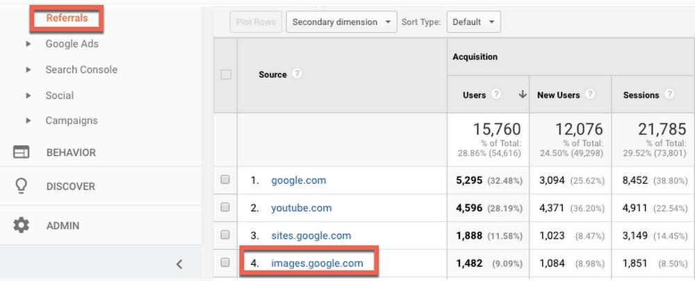 Nouveau Google Analytics sources image