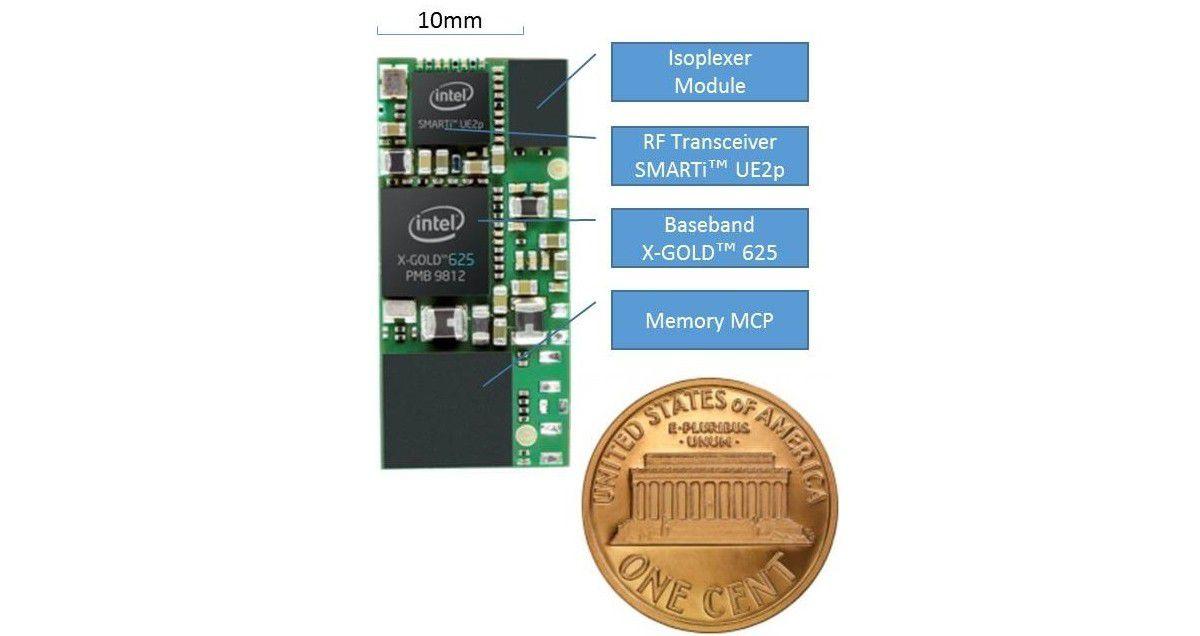 modem intel 3G IOT