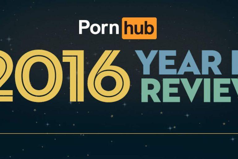Pornhub infographie