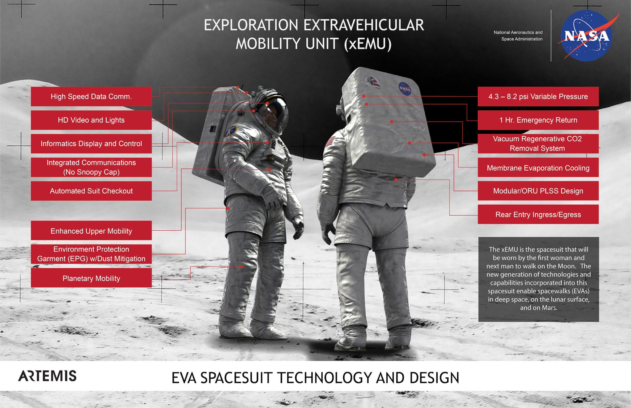 Découvrez les nouvelles combinaisons spatiales de la NASA pour retourner sur la Lune