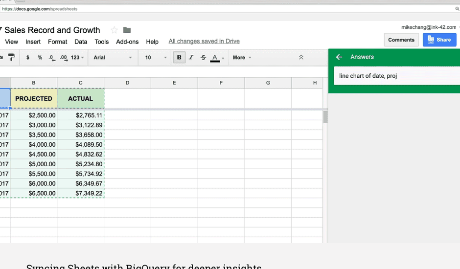 Google Sheets et Explore