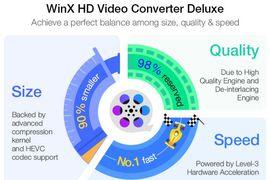 compresseur 4k video