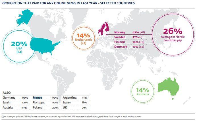 Carte du monde du paiement pour de l'information en ligne