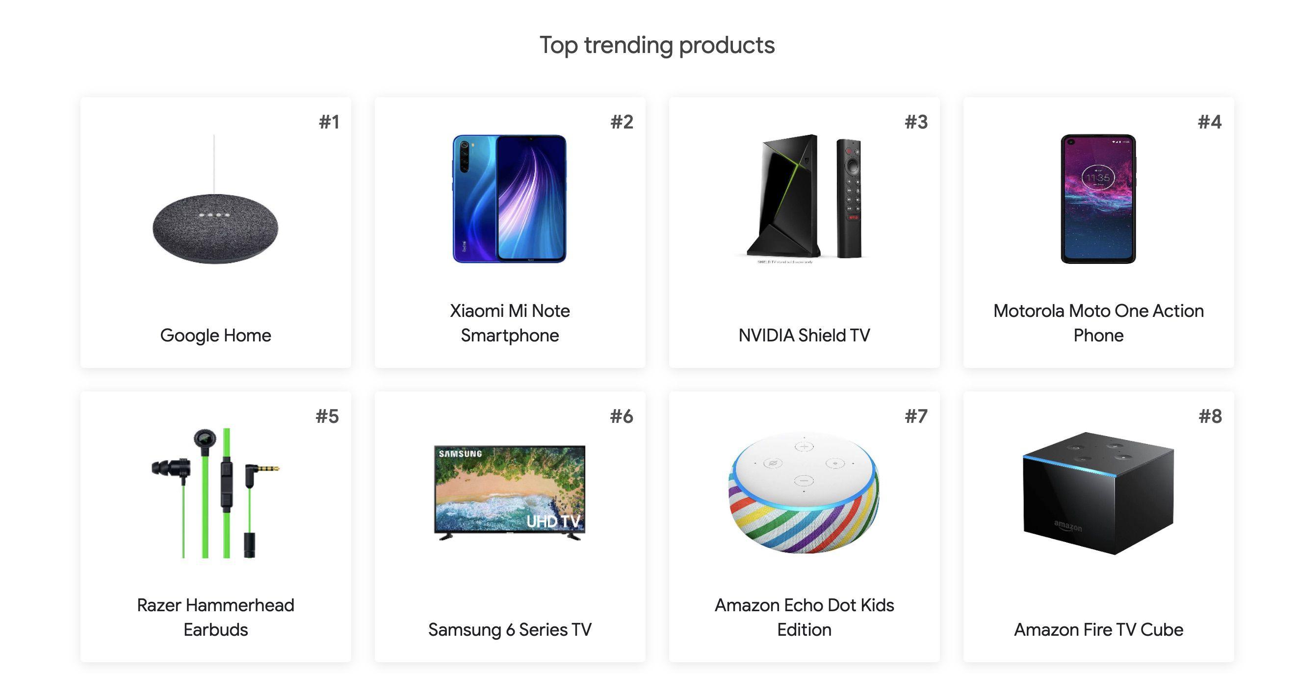 les premiers produits présentés dans la catégorie Tech sur Google Shopping 100
