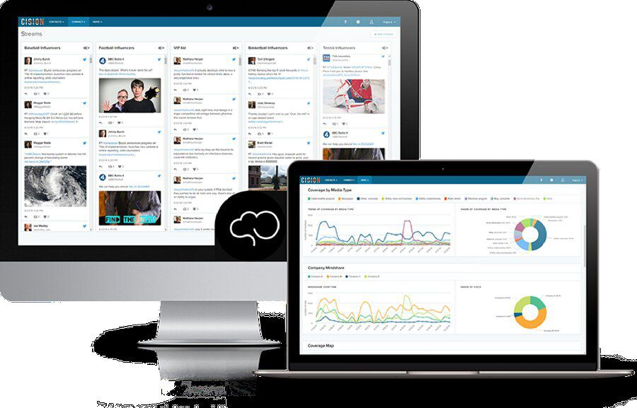 Cision Communications Cloud